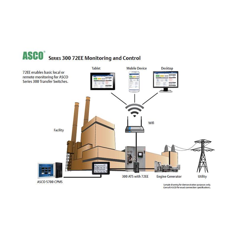 asco ats wiring diagram asco series 300 transfer switches hardy diesel  asco series 300 transfer switches
