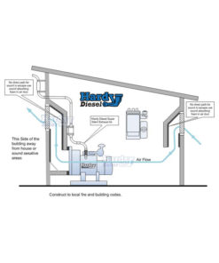 diesel-generator-exhaust-kit-shed-asembled
